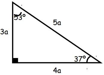 Triangulo rectángulo notable de notable de 37° y 53