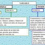 variable estadística